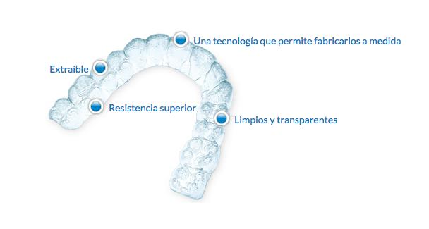 invisalign-retainers